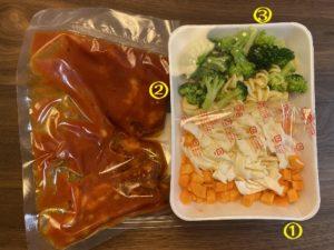【料理】生協(コープ)のミールキット「8種具材のミネストローネ」
